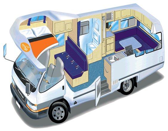 Luxury Fraserway CLarge Motorhome