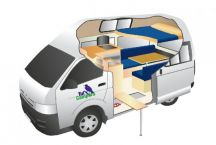Tui Hi Top 2-3 Berth Trail Finder